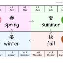 seasons-new_chartのサムネイル